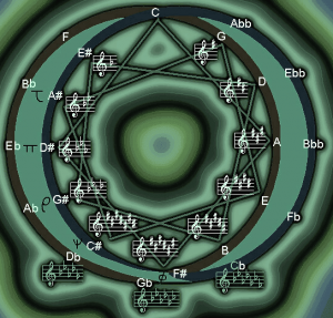 circle-of-fifths-pic