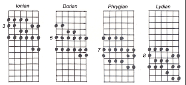modal-guitar-playing