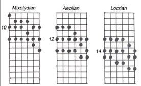 modal-guitar-playing
