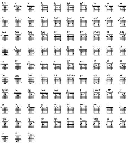 music-keys-chart