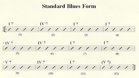 blues-guitar-instruction